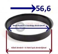 Központosító gyűrű  57,1-56,6