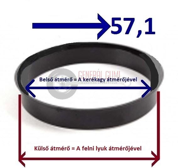 Központosító gyűrű  58,1-57,1