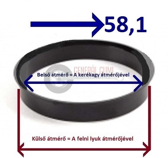 Központosító gyűrű  60,1-58,1