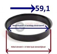 Központosító gyűrű  64,1-59,1
