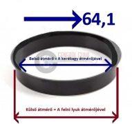 Központosító gyűrű  65,1-64,1
