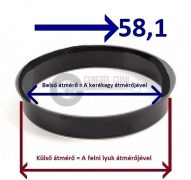 Központosító gyűrű  66,6-58,1