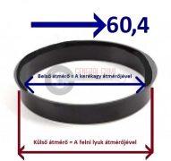 Központosító gyűrű  66,6-60,4
