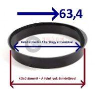 Központosító gyűrű  66,6-63,4