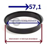 Központosító gyűrű  67,1-57,1