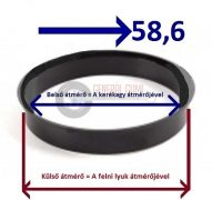 Központosító gyűrű  67,1-58,6