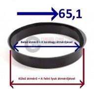 Központosító gyűrű  67,1-65,1