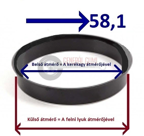 Központosító gyűrű  68,1-58,1