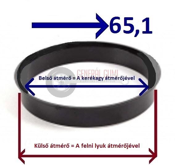 Központosító gyűrű  70,1-65,1