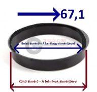 Központosító gyűrű  70,1-67,1