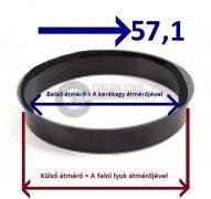 Központosító gyűrű  70,4-57,1