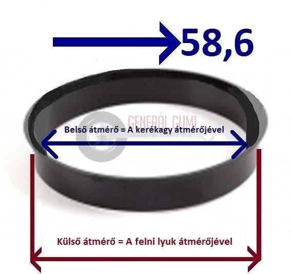 Központosító gyűrű  70,4-58,6