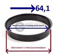 Központosító gyűrű  71,1-64,1
