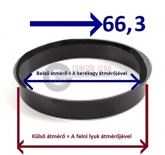 Központosító gyűrű  71,1-66,3