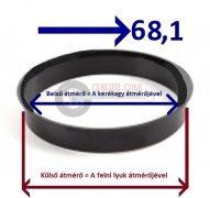 Központosító gyűrű  71,1-68,1