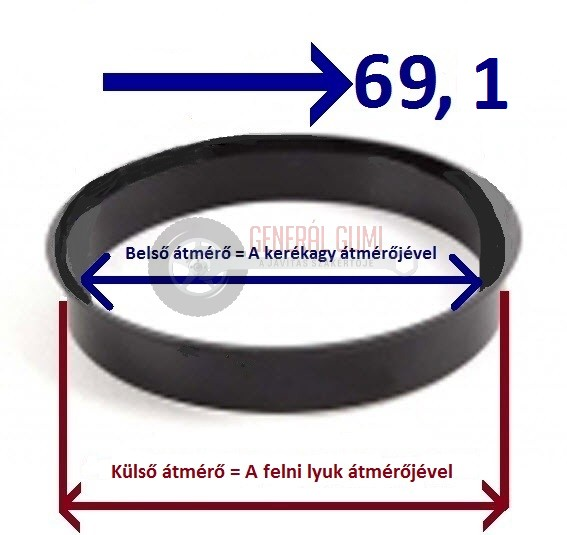 Központosító gyűrű  71,1-69,1