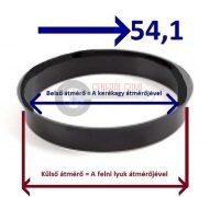 Központosító gyűrű  72,0-54,1