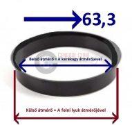 Központosító gyűrű  72,0-63,3
