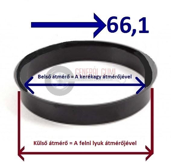 Központosító gyűrű  72,0-66,1