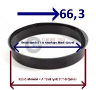 Központosító gyűrű  72,0-66,3