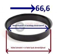 Központosító gyűrű  72,0-66,6