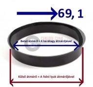 Központosító gyűrű  72,0-69,1