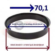 Központosító gyűrű  72,0-70,1