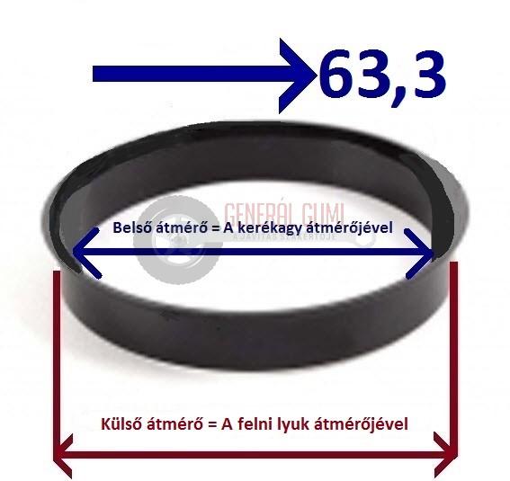 Központosító gyűrű  72,2-63,3