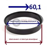 Központosító gyűrű  72,6-60,1