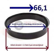 Központosító gyűrű  72,6-66,1