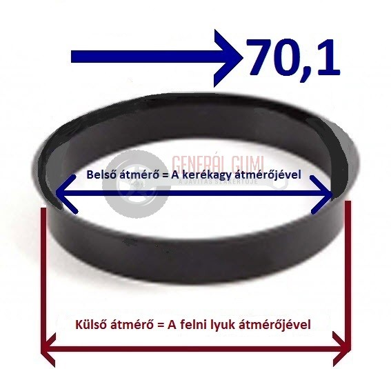 Központosító gyűrű  72,6-70,1