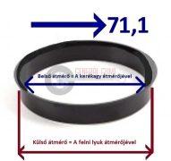 Központosító gyűrű  72,6-71,1