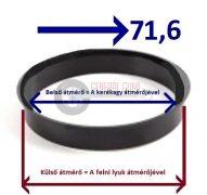Központosító gyűrű  72,6-71,6