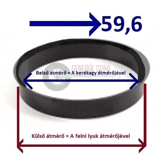 Központosító gyűrű  73,1-59,6