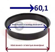 Központosító gyűrű  74,1-60,1