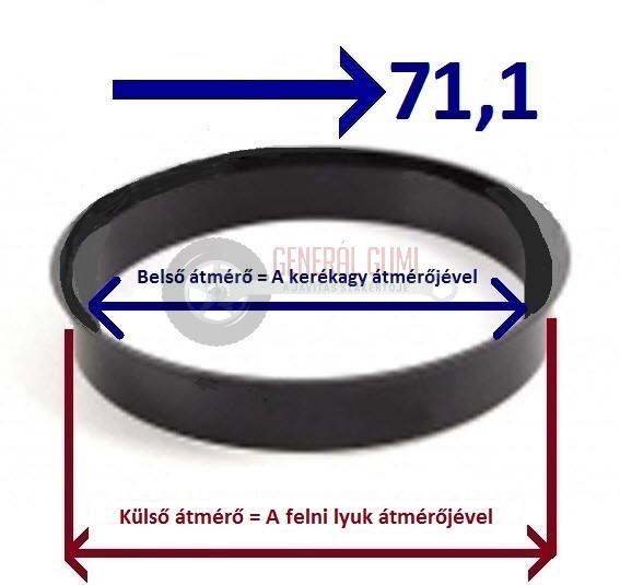 Központosító gyűrű  74,1-71,1