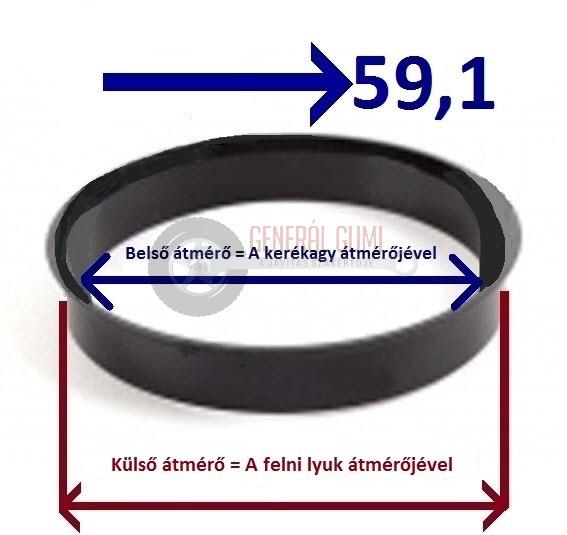 Központosító gyűrű  75,1-59,1