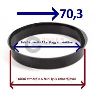 Központosító gyűrű  75,1-70,3
