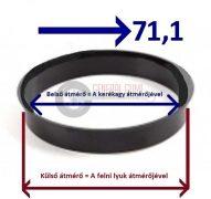 Központosító gyűrű  75,1-71,1