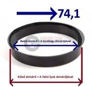 Központosító gyűrű  75,1-74,1