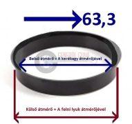 Központosító gyűrű  76,1-63,3