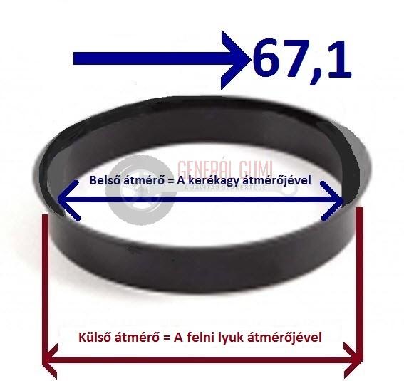 Központosító gyűrű  76,1-67,1