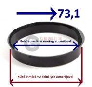 Központosító gyűrű  76,1-73,1