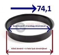 Központosító gyűrű  76,1-74,1