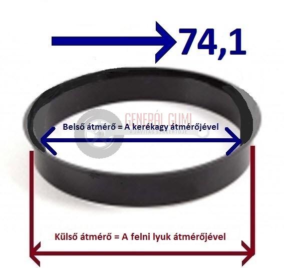 Központosító gyűrű  76,9-74,1